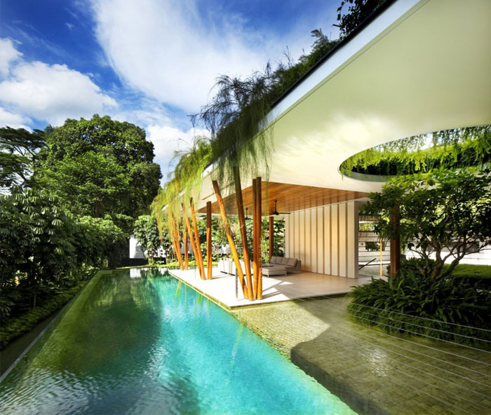 House With Pool And Garden Modern House