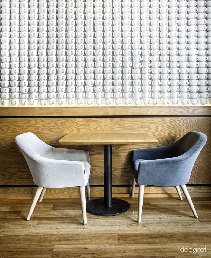 cafe-corner-ideograf-3
